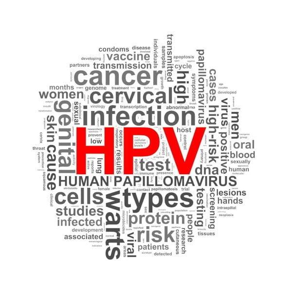 Κονδυλώματα & HPV